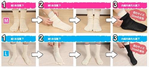 「冷え取り靴下リンマー」履き方