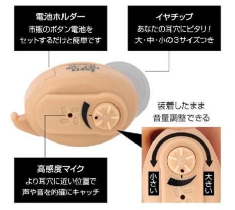ニコン・エシロール耳穴型補聴器「イヤファッション」仕様