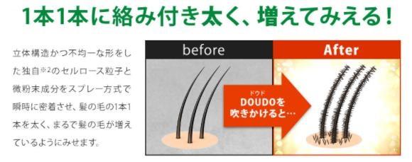 増毛スプレー「DOUDO」セルロース配合!