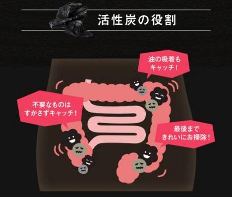 活性炭の役割