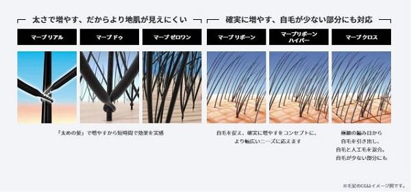 アートネイチャーMRP(マープ)増毛法~髪の太さや密集度